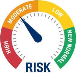 risk gauge-pointing to moderate